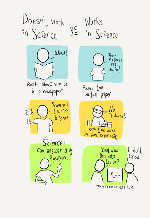 Working In Science Seems Discouraging