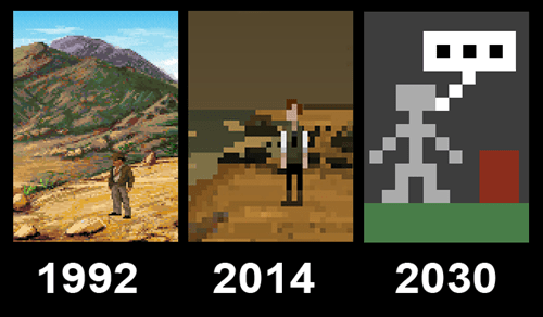 The Future of Pixel Art