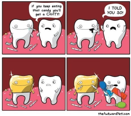 Teeth Following The Golden Rule