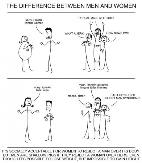 Is This Really The Difference Between Men And Women?