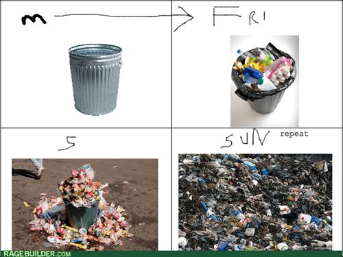 cycle,trash can,week