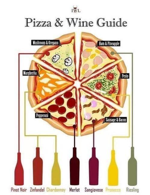 classy,funny,wine,pairing,pizza,after 12,g rated