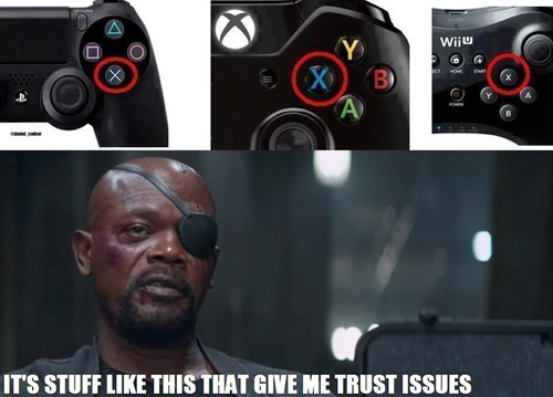 The X Button is Where Again?