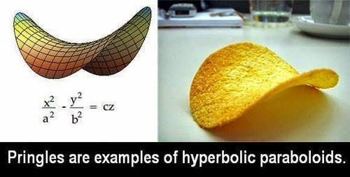 The Math of a Pringle