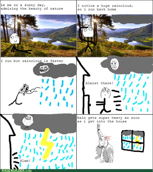 Troll Weather
