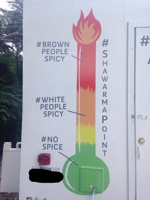 texas,spicy food