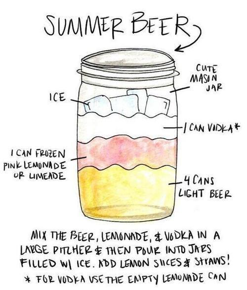 Drink Some Summer Beer