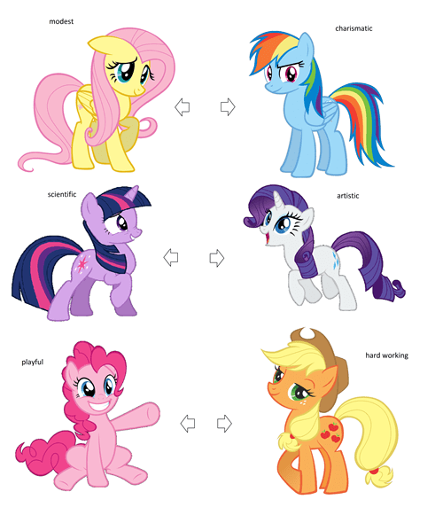 that moment you notice that all of the ponies are opposites of their pont type counterpart