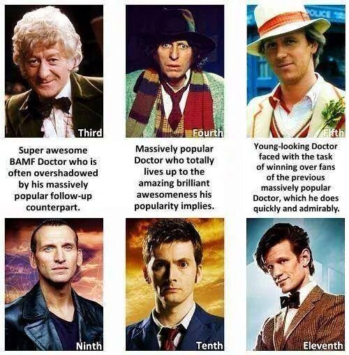 Classic Who Vs New Who