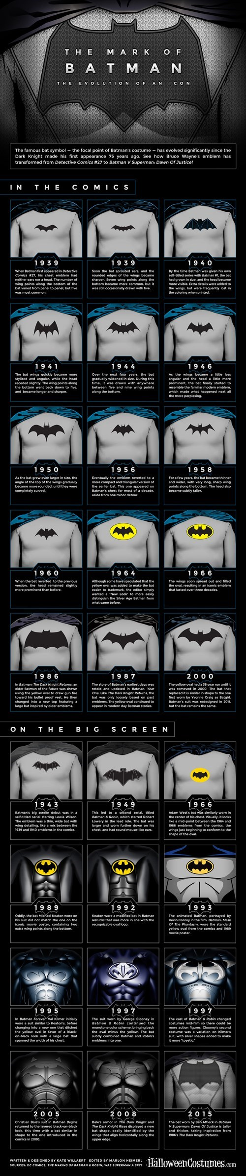 The Mark of Batman