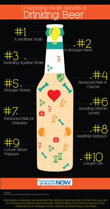 beer,awesome,health,science