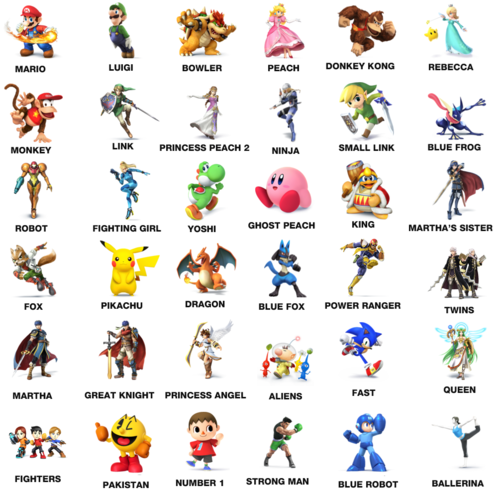 This is What Happens When a Six Year Old Names the Characters in Super Smash Bros.