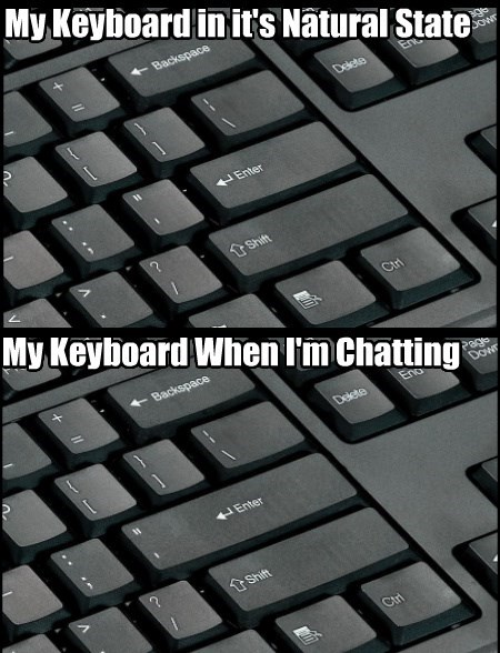 Keyboard Transformations