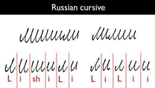 Russian Cursive is a Headache in Written Form