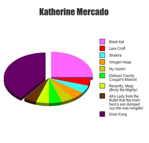 Katherine Mercado