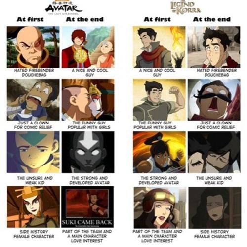 Avatar the Last Airbender,cartoons,Avatar,korra