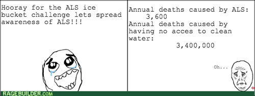 Some People Would Love a Nice Bucket of Ice Water