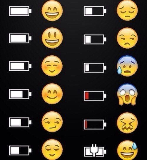 The Many Stages of Battery Grief