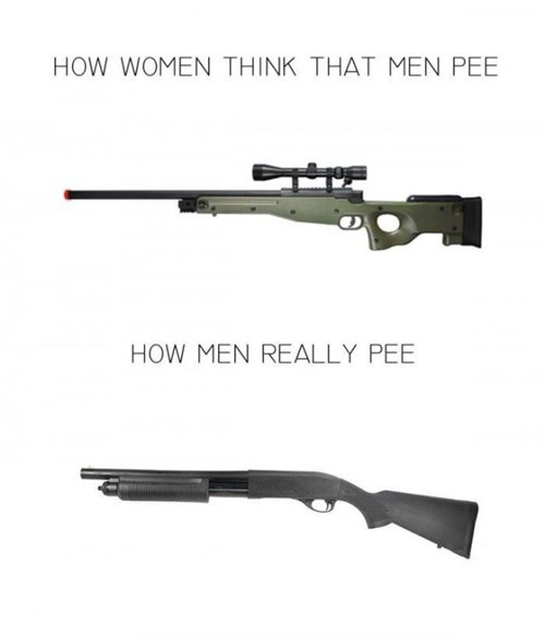 Men Do Not Have Scopes and Laser Sights, it's True