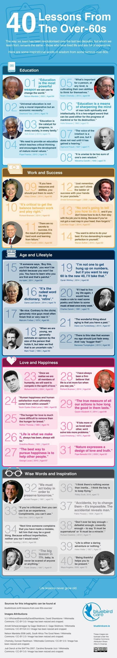 40 Lessons from the Over 60′s