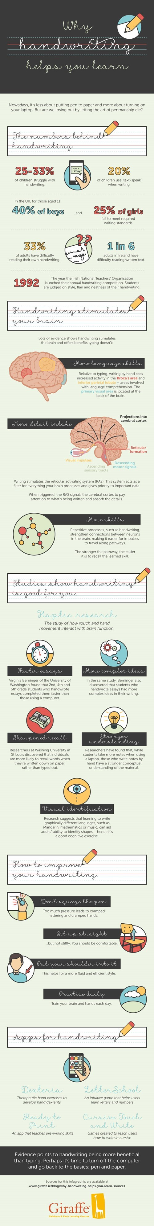 Why Handwriting Helps You Learn