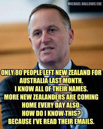 John Key - Spying on our emails.
