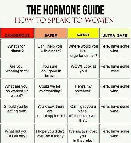 The Best Way to Speak to Women