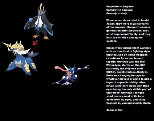 The Connection Between the Last Three Water Starters