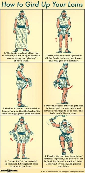 How To,loins,learning,manly,web comics