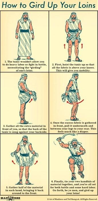 Finally a Guide to Girding Your Loins