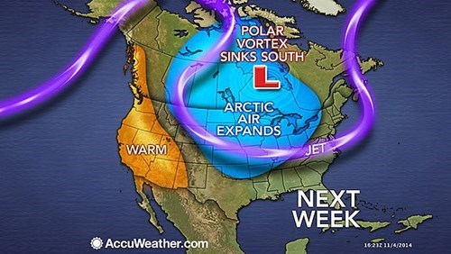 Winter is Coming of the Day: The Polar Vortex is Back