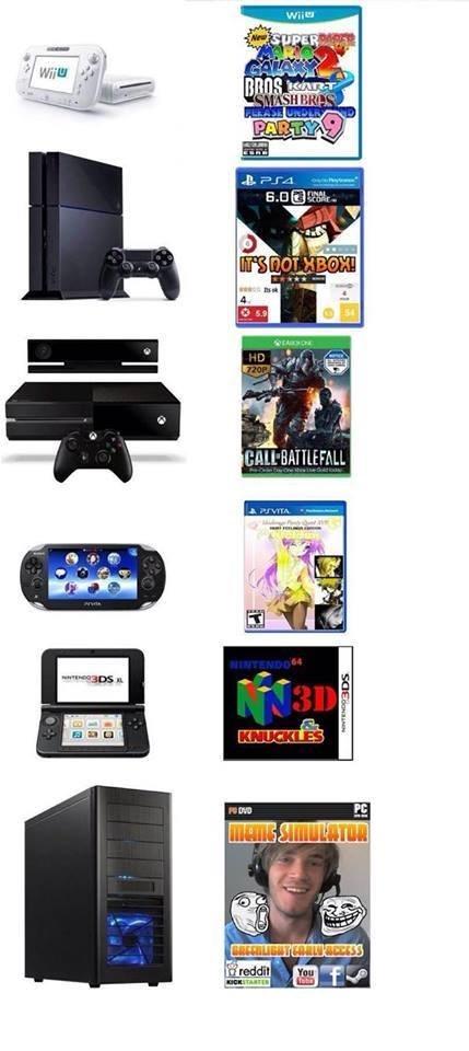 General Games by Platform