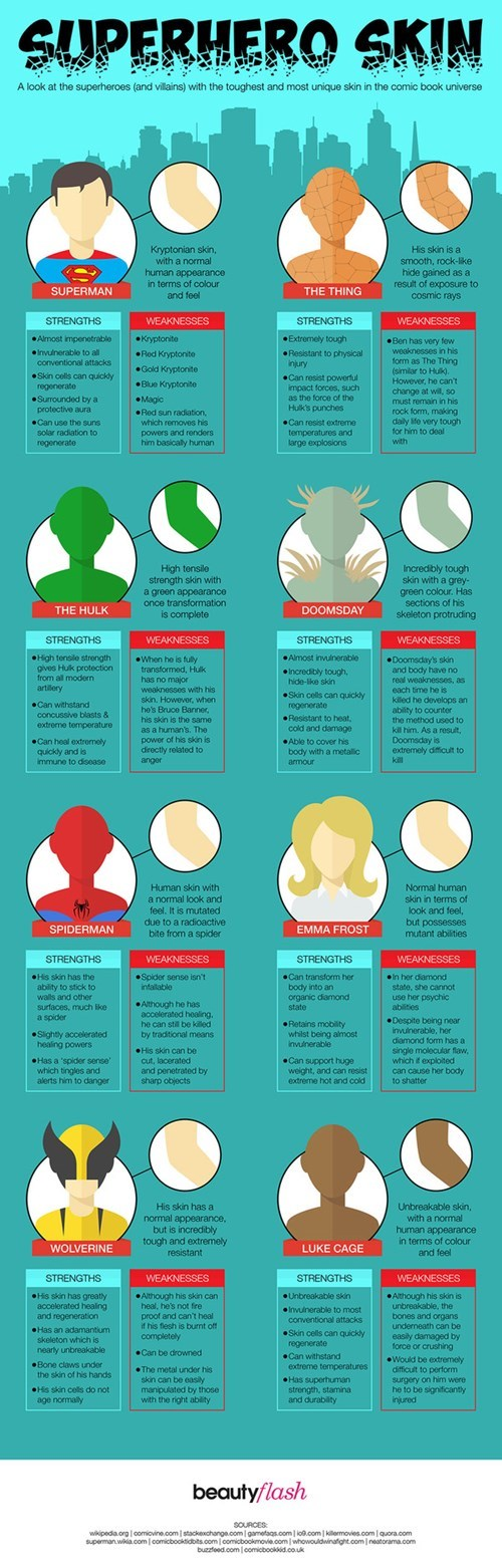 skin,superheroes,infographic
