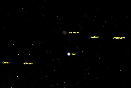 Celestial Bodies Align on Saturday! But You Won't See it...