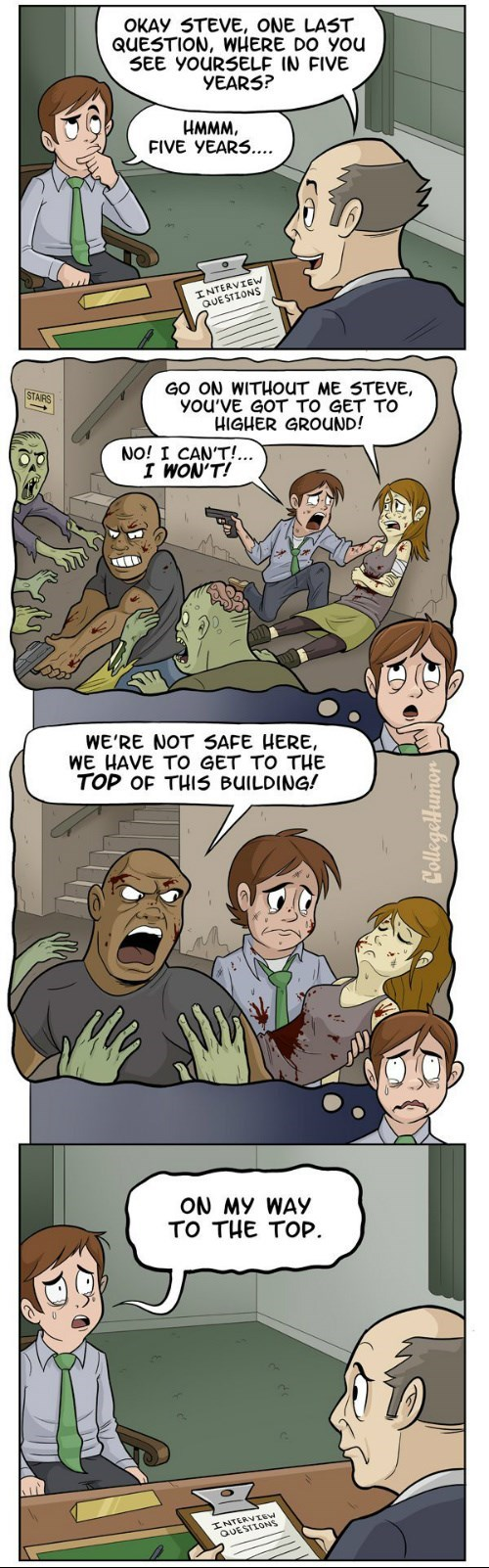 zombie,job interview,web comics