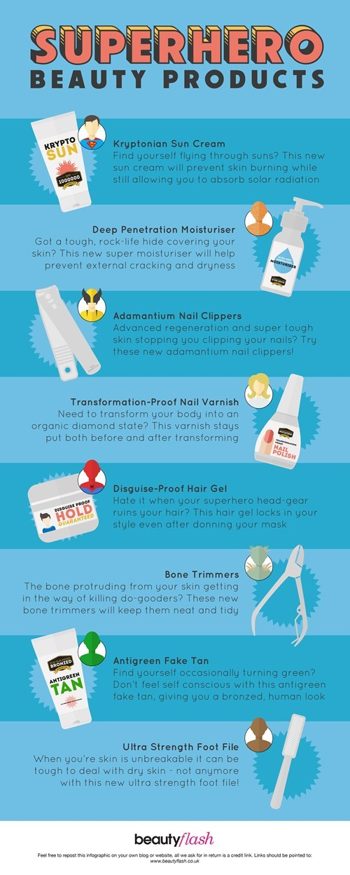 beauty products,infographic,superheroes