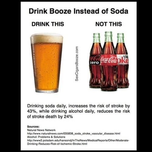 booze prevents strokes, soda does not