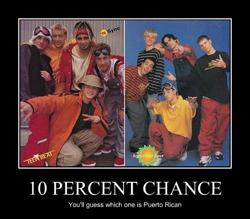 10 PERCENT CHANCE