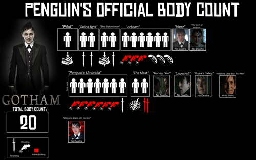 kills,The Penguin,gotham,infographic