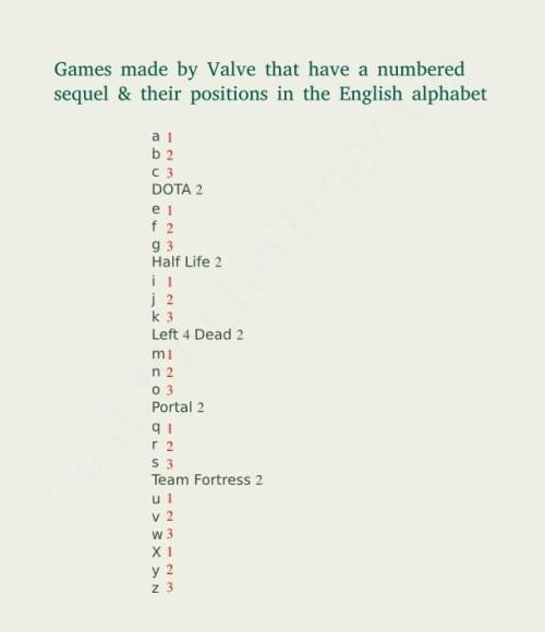 illuminati,valve,today i learned,video games