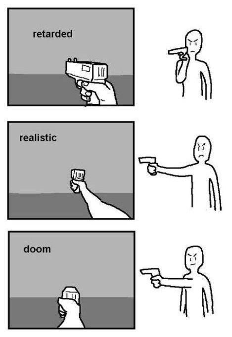 An Explanation About First Person Shooters