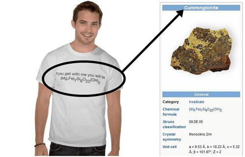 who named the stone cummingtonite?