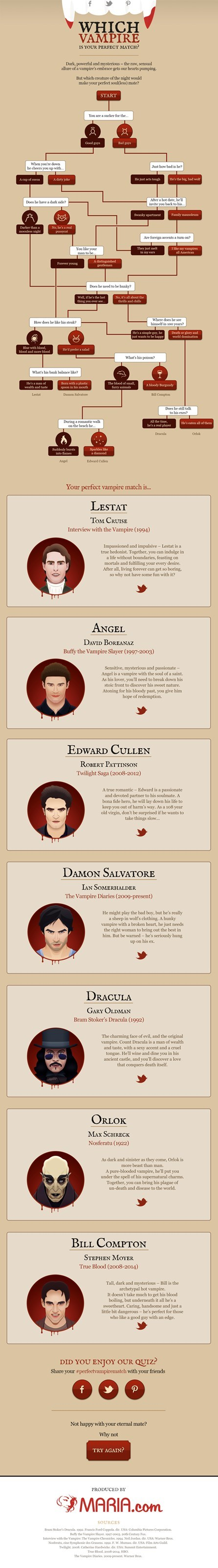 Which Vampire is Your Perfect Match?