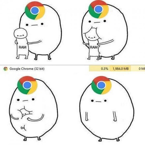 My Experience With Google Chrome
