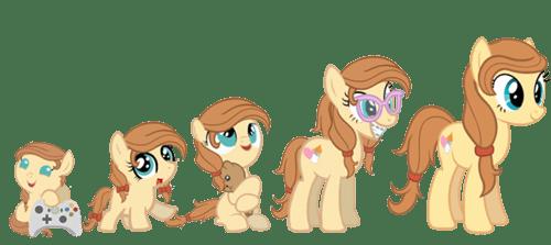 Evolution of Waifu