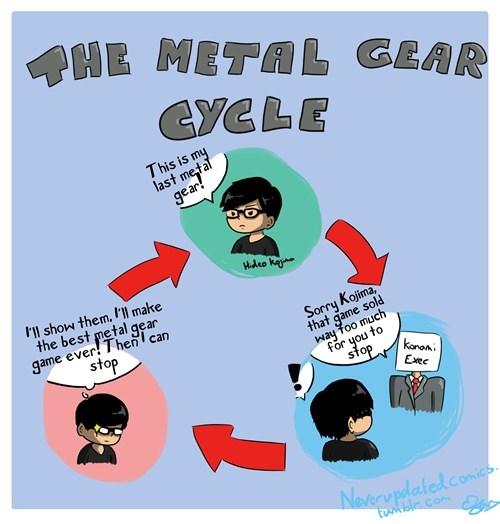sad but true,video games,metal gear,web comics