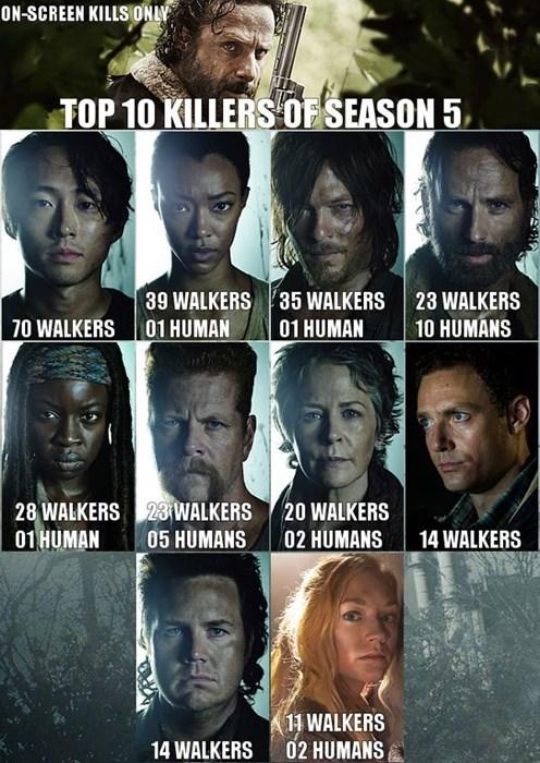 walkers,kills,top 10,infographic
