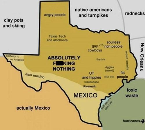 Texas in a Nutshell
