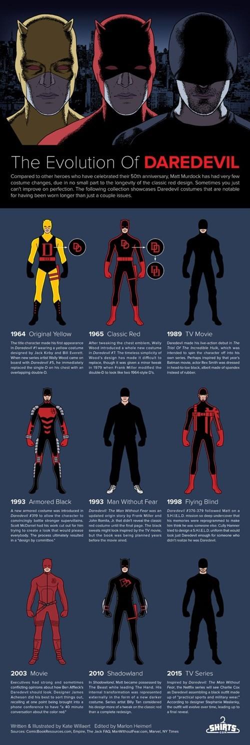 superheroes-daredevil-marvel-infographic-costume-history