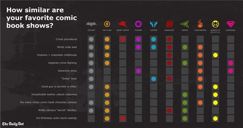 superheroes-marvel-dc-television-show-infographic